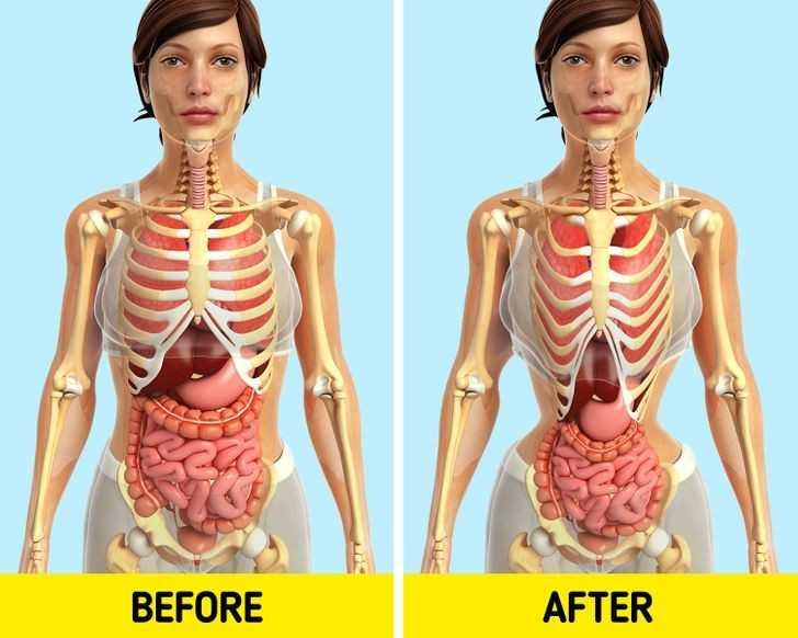 Mоżеsz uszkodzić swoje organy i żеbra